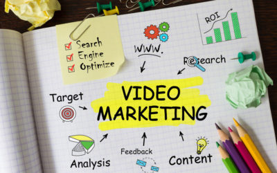 How to Optimize Your Videos in 2017