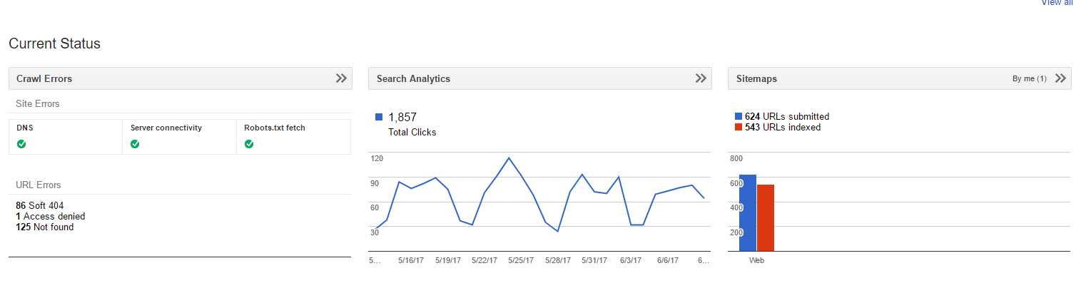 search console how to rock your search results for free cthru media