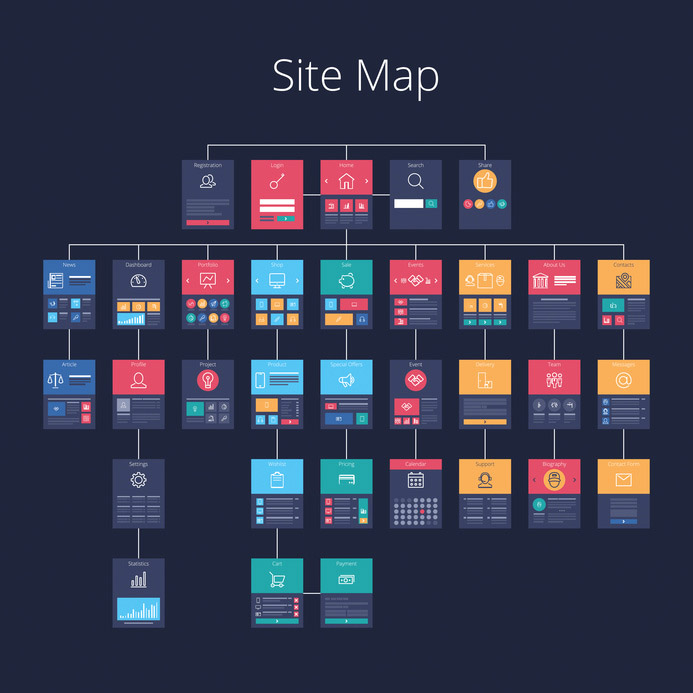 why you need to care about sitemaps cthru media